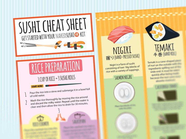 Getting started with sushi, a step-by-step cheat sheet